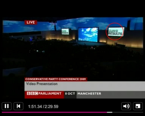 RESULTS at the Tory Conference?
